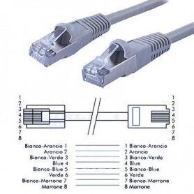 CAVO F/UTP SP/SP CAT.5E RJ45 8P8C IN PVC ETHERNET-LAN 2MT 95-701/02GBSOVATEM