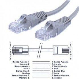 CAVO U/UTP SP/SP CAT.5E RJ45 8P8C IN PVC ETHERNET-LAN 20MT 95-706/20GBSOVATEM